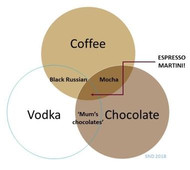 venn espresso